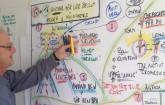 ledningsgruppsutveckling-obekväma-beslut